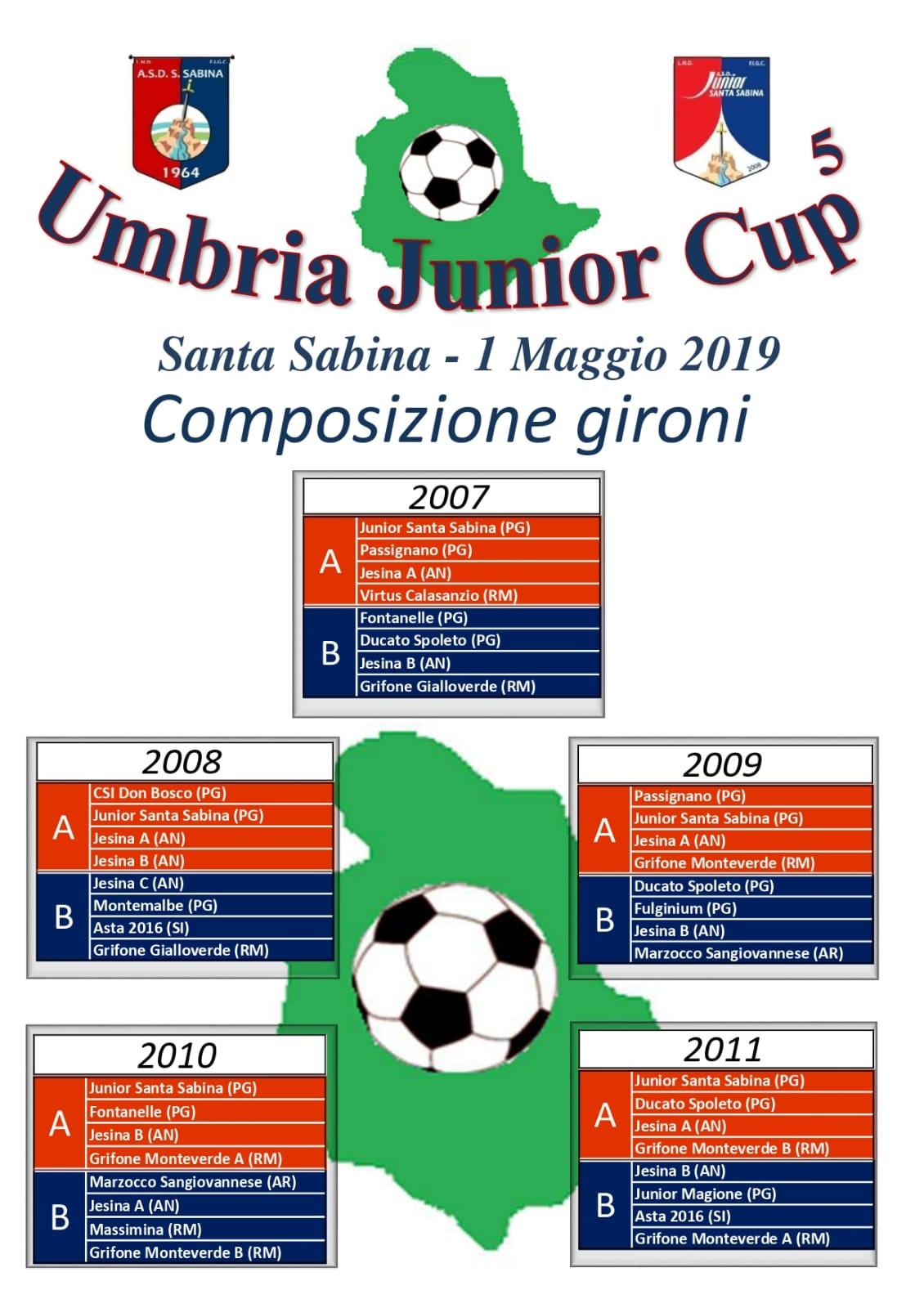 Umbria Junior Cup 5
