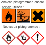 Pictogrammes danger fournitures scolaires