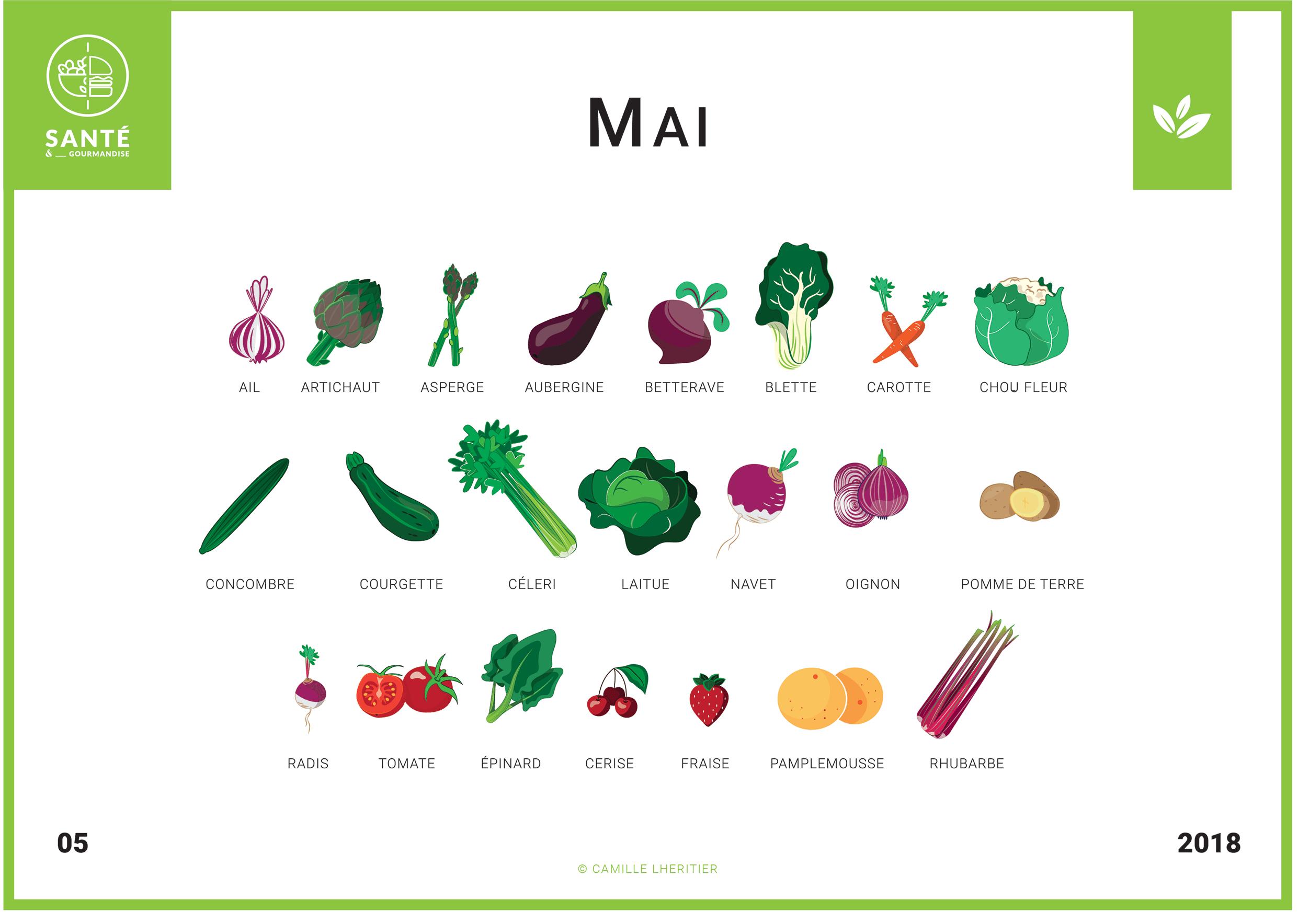 Calendrier Mai _ fruits et légumes de saison _ santé et gourmandise