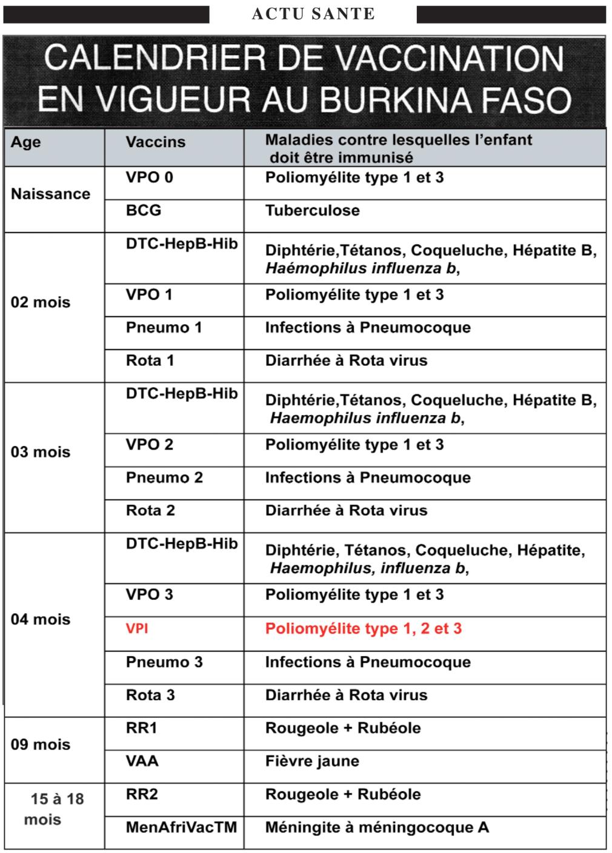 Vaccination Calendrier 2019.Calendrier De Vaccination Sante Actu Bf