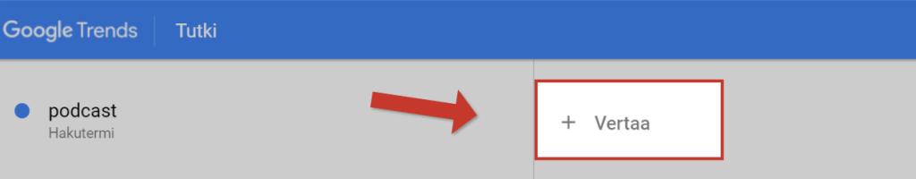 Google Trends vertaa aihetta