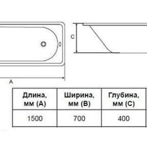 ВАННА (стальная) Antika 150х70х40 + подставка ВИЗ