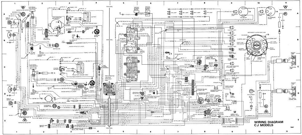 medium resolution of jeep cj7 wiring diagram diagrams darren criss wiring diagrams u2022jeep cj wiring diagram light wiring