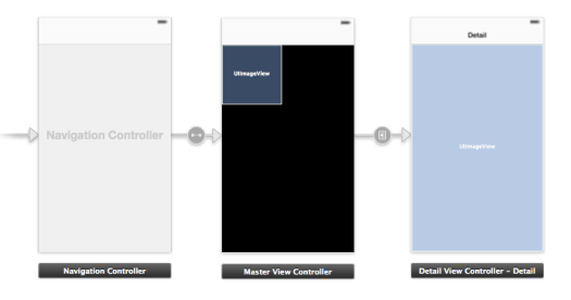 UICollectionViewController Storyboard
