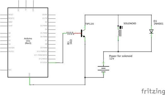 Arduino IoT: Control Solenoid con Arduino Santiapps Marcio Valenzuela