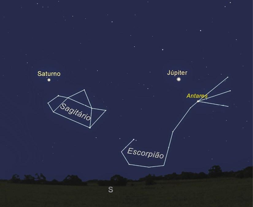 """O """"Bule de Chá"""" de Sagitário, virado a Sul, às 22:00 do dia 15 de agosto de 2019, com Saturno, à esquerda, e Júpiter, à direita. Imagem: Ricardo Cardoso Reis/Stellarium."""