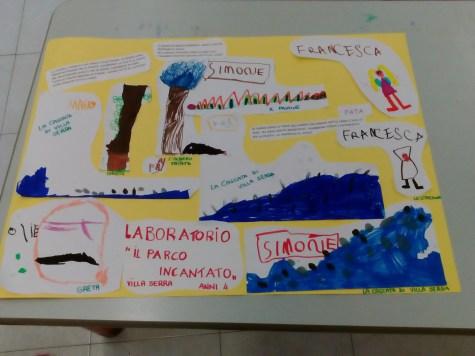laboratorio il parco incantato anni 4- Villa Serra