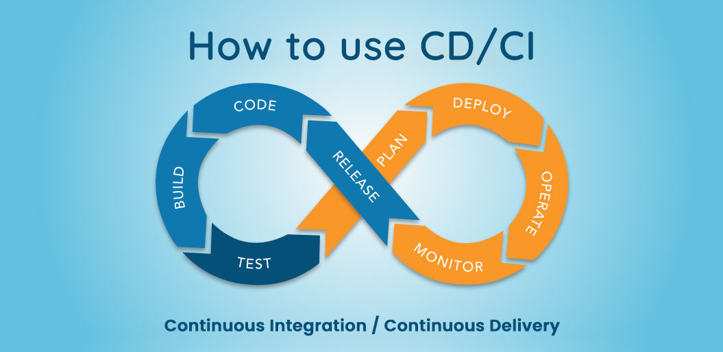 How to setup CI/CD? – Pipeline – Gitlab