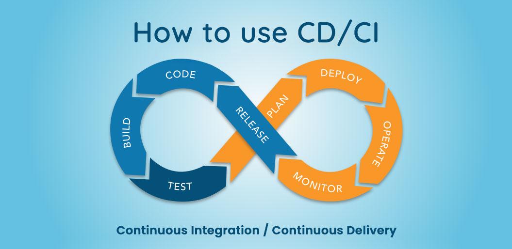 How to setup CI/CD? – Pipeline – Gitlab
