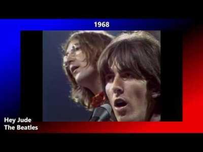 [100曲] おすすめ洋楽メドレー 60~80年代   100選