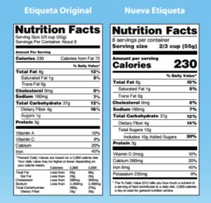 dieta para diverticulos y diabetes