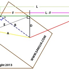 Strike Slip Fault Block Diagram Hei Distributor Wiring Displacement Vectors Sanuja Senanayake Figure 5 3d Of Net Dip