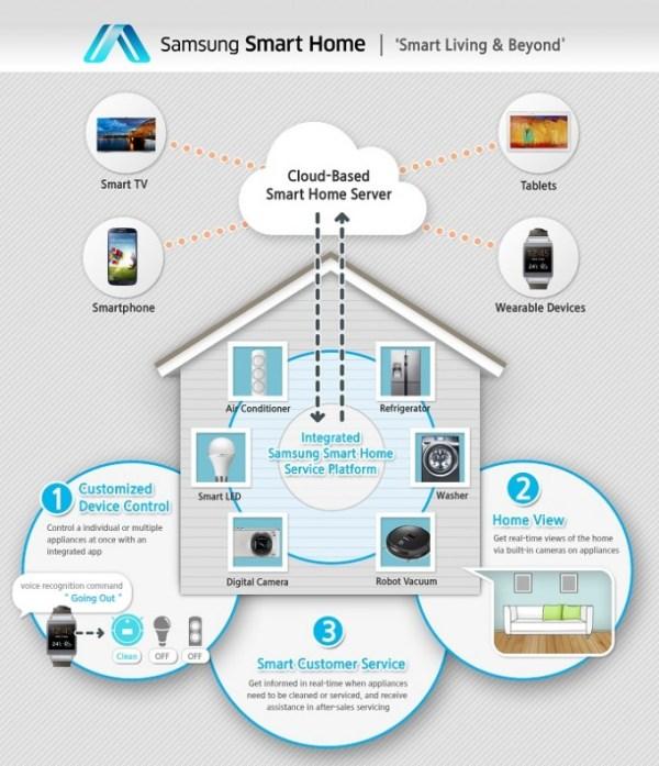 Cloud computing: a blessing and a curse | Sanuja Senanayake