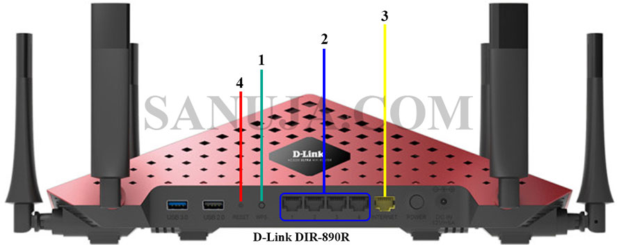 Linksys Router Connection Diagram