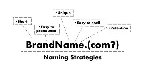 domain name consulting for brand name