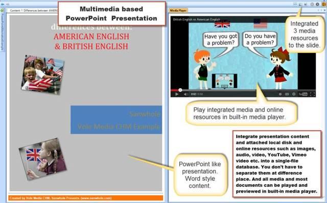 Description: C:\Users\Norman\AppData\Local\Microsoft\Windows\INetCache\Content.Word\MultimediaBasedPowerPoint.jpg