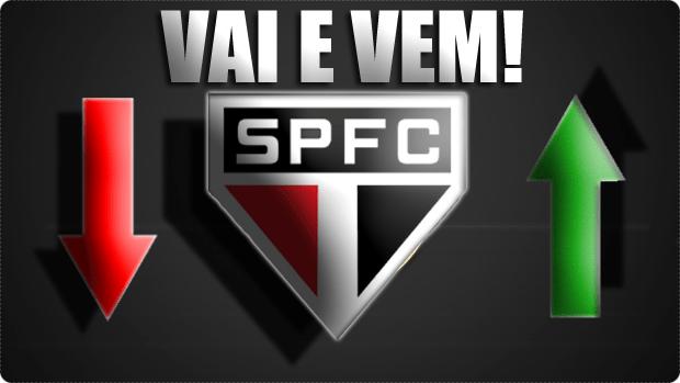 SãoPaulo.Blog – SãoPaulo.blog 5062bf73e90