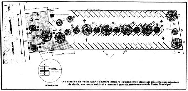 Projeto do Recanto Monteiro Lobato, apresentado pela prefeitura em 1977
