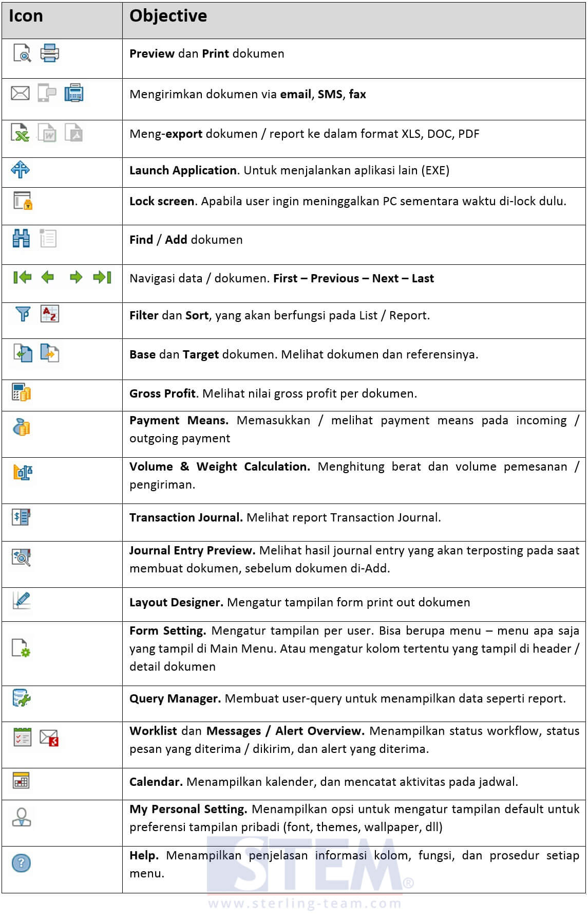 Tampilan Menu Bar : tampilan, SAP_BusinessOne_Tips-STEM-Custom, Business, Toolbar_01, Indonesia, Partner