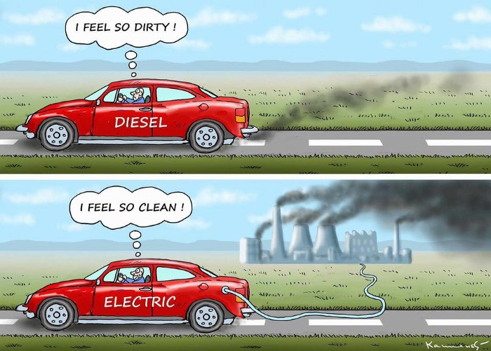 green economy paradox