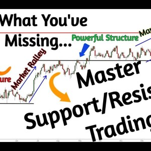 How To Identify Powerful Support/Resistance - This Should Not Be FREE