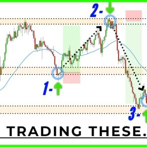 How To Trade KEY LEVELS Like A Pro (Simple Strategies For HUGE Profit...)