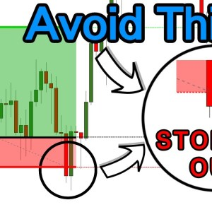 Master The ATR Indicator (Most Useful Indicator On The PLANET!)