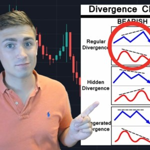 Simple Reversal Trading Strategy: RSI Divergence Trading Explained!