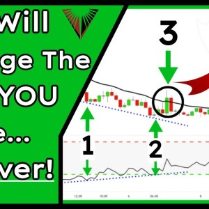 The Only Price Action Strategy You Will Ever Need...