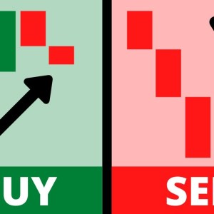 Price Action Trading Strategy: Trading with Candlestick Colors