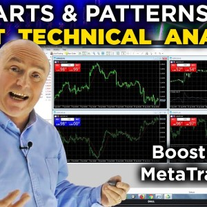 The best CHARTS & PATTERNS for great FOREX TECHNICAL ANALYSIS!