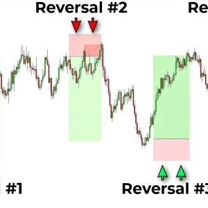 The Only Reversals Trading Video You Will Ever Need...