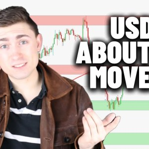 Forex Trade Alert: This USD Pair looks Ready to Run...