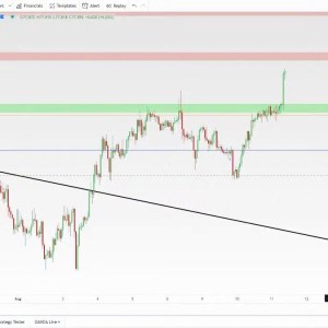 LIVE Forex Trading: New York Session   GOLD LAUNCHES