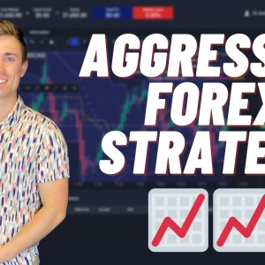 Backtesting a (very) Aggressive Forex Trading Breakout Strategy! (USD/CAD)