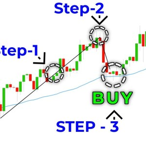 The 3-Step Price Action Trading Strategy The Top 5% Use... (It Will Change The Way You Trade)