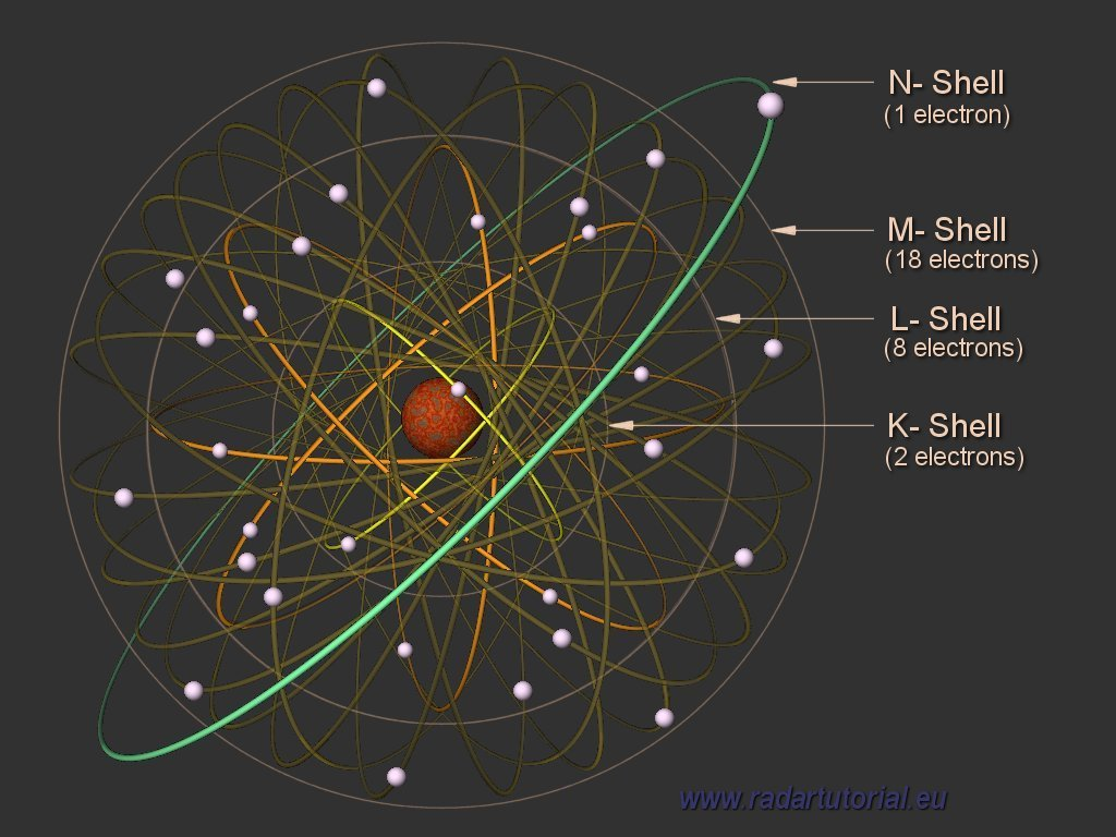 copper atom diagram of how vaccines work brazen believers  heaven meets earth part 3 oneness