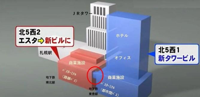 札幌駅南口再開発