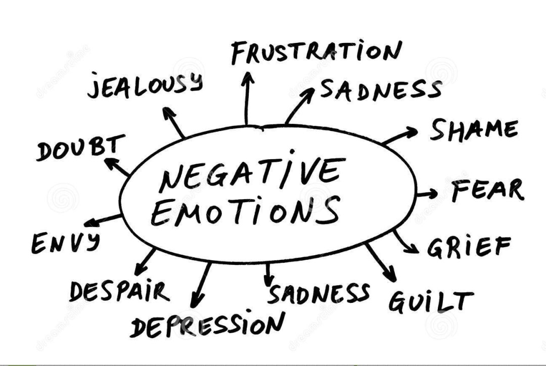negative-emotions.jpg