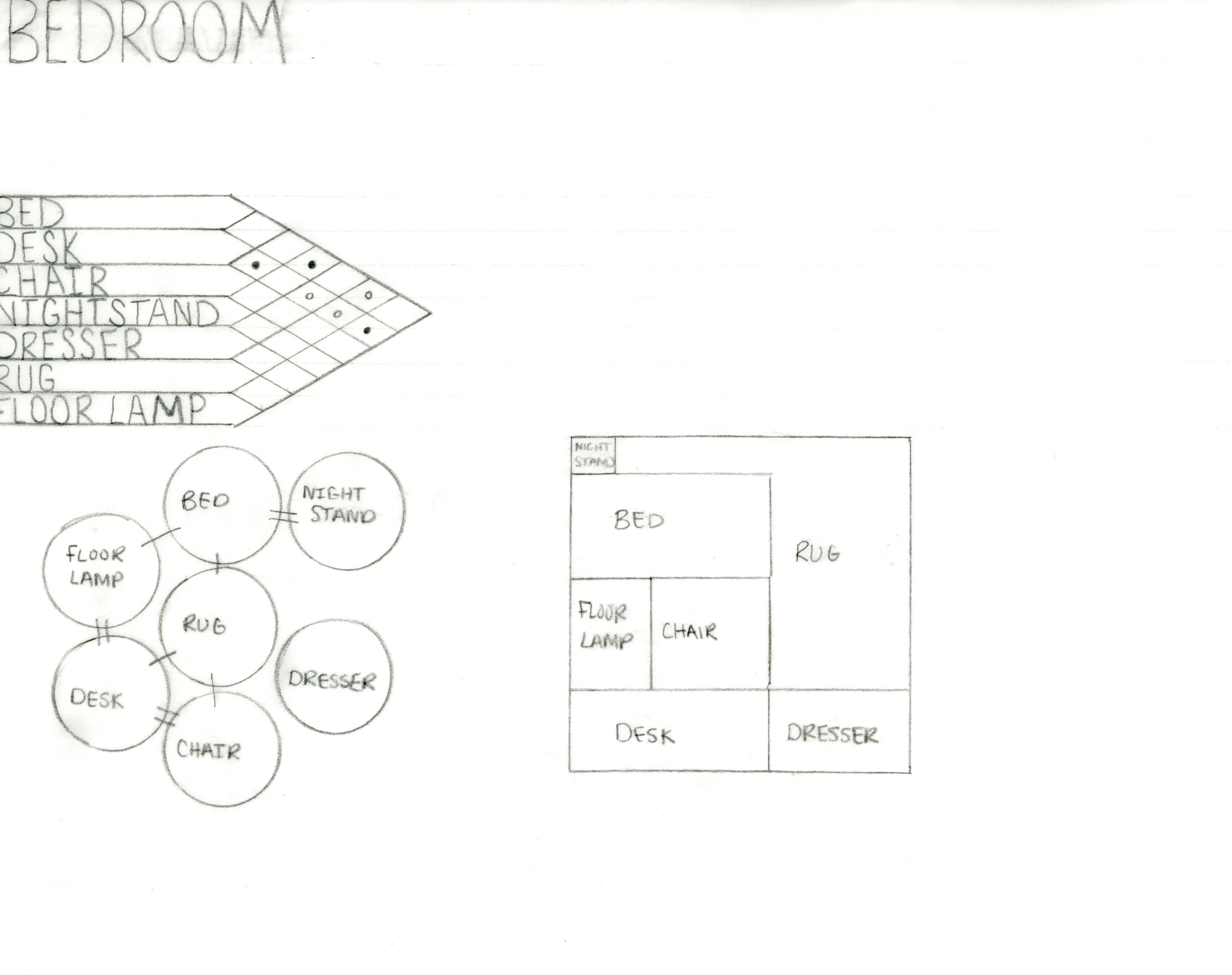 Design Communications- Week 1