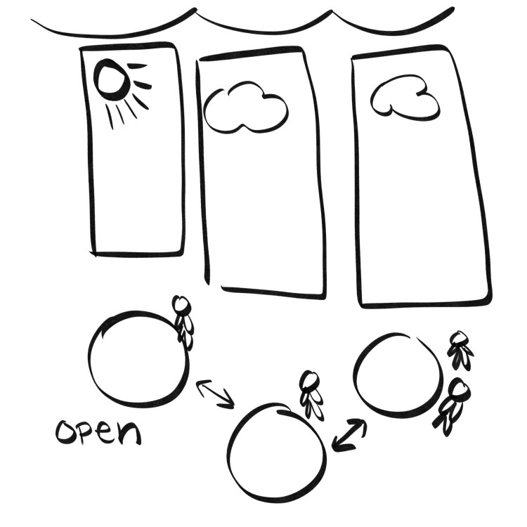 Participant drawing showing an open floor concept
