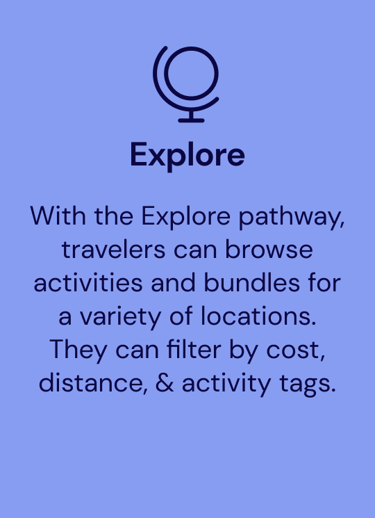 Explore feature, people can explore activities