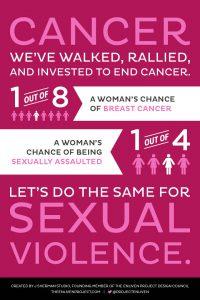 enlivenproject_cancer_women