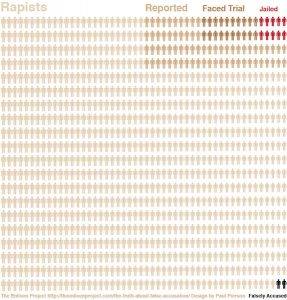 Lessons from a viral rape infographic