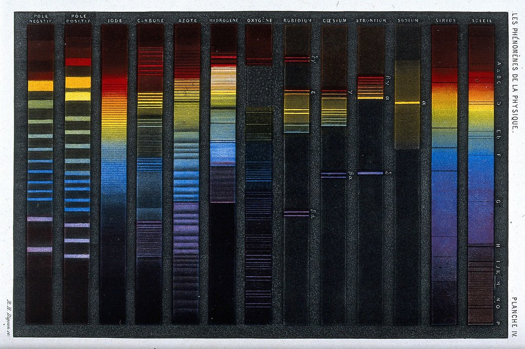 """""""Spectra of various light sources, solar, stellar, metallic, gaseous, electric."""" Plate IV in """"Les phénomènes de la physique."""" 1868."""