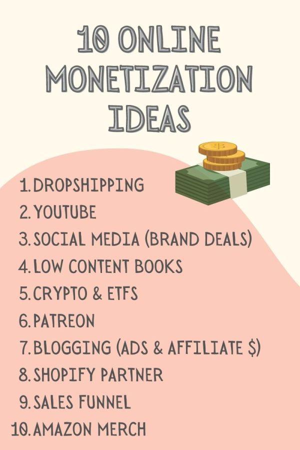 10 unique ways to make money online