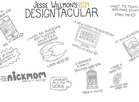 Put These Ideas in Your Web Designer Portfolio ASAP