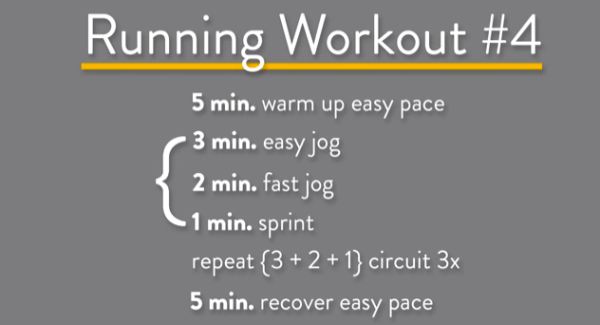 Running Workout Interval Treadmill