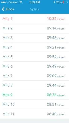 Long Run Speeds