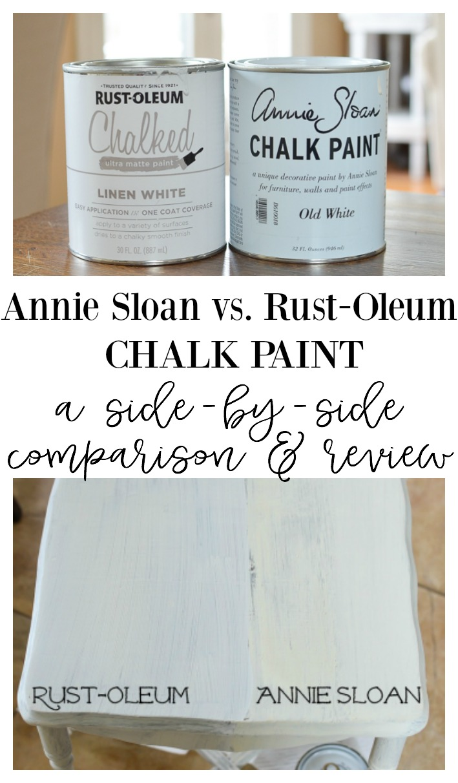 Where Can I Buy Annie Sloan Chalk Paint Near Me